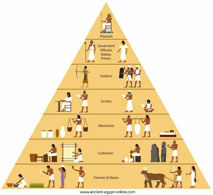 Como loteria pharaós piramide 14368