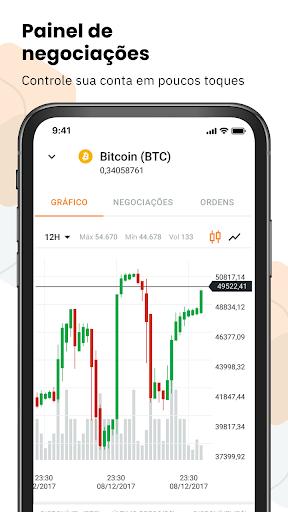 Mercado bitcoin roleta 36490