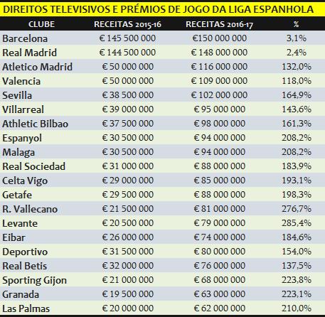 Campeonato espanhol espanhois roleta 21507