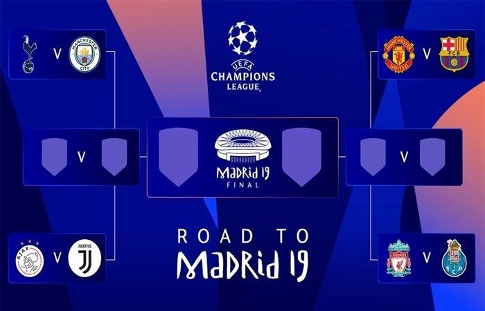 Champions league 64385