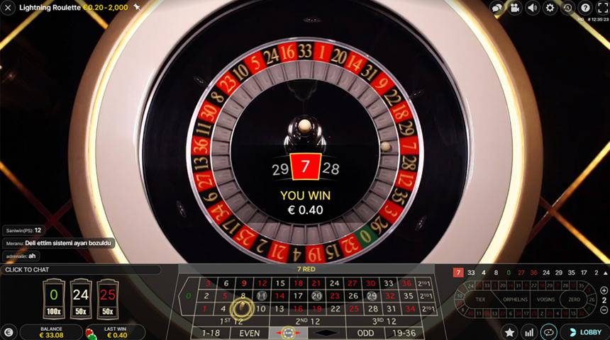 Casinos principal Espanha 31752
