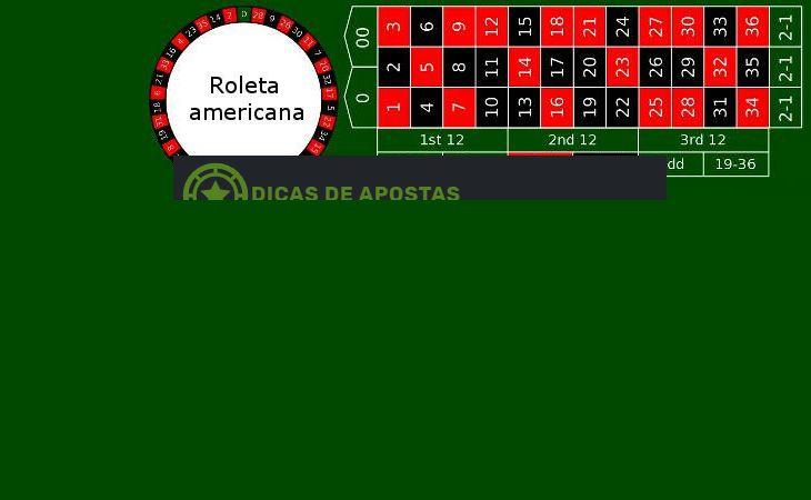 Roleta Portugal dúvidas sobre 52845