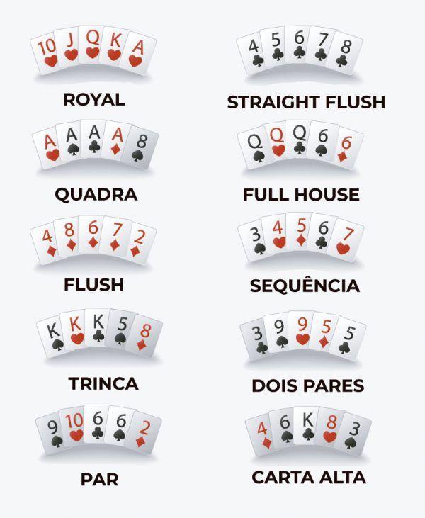 Video de poker 31369