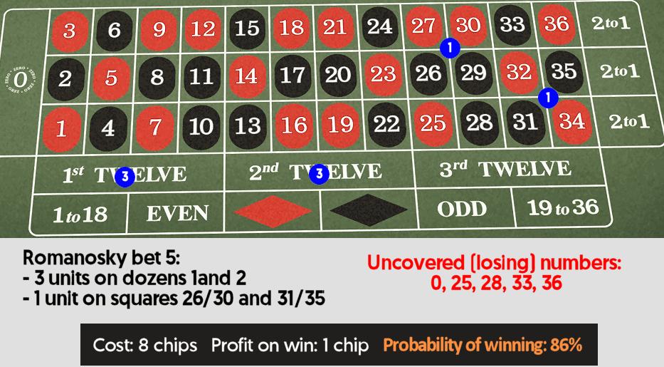 Bets apostas roleta ganhar 38807
