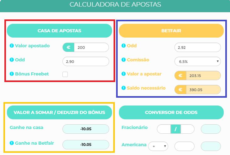 Freebet online 2021 calculo 12106