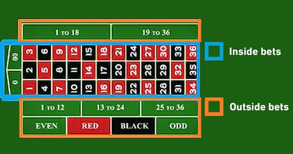 Perguntas para apostas calculadora 33929