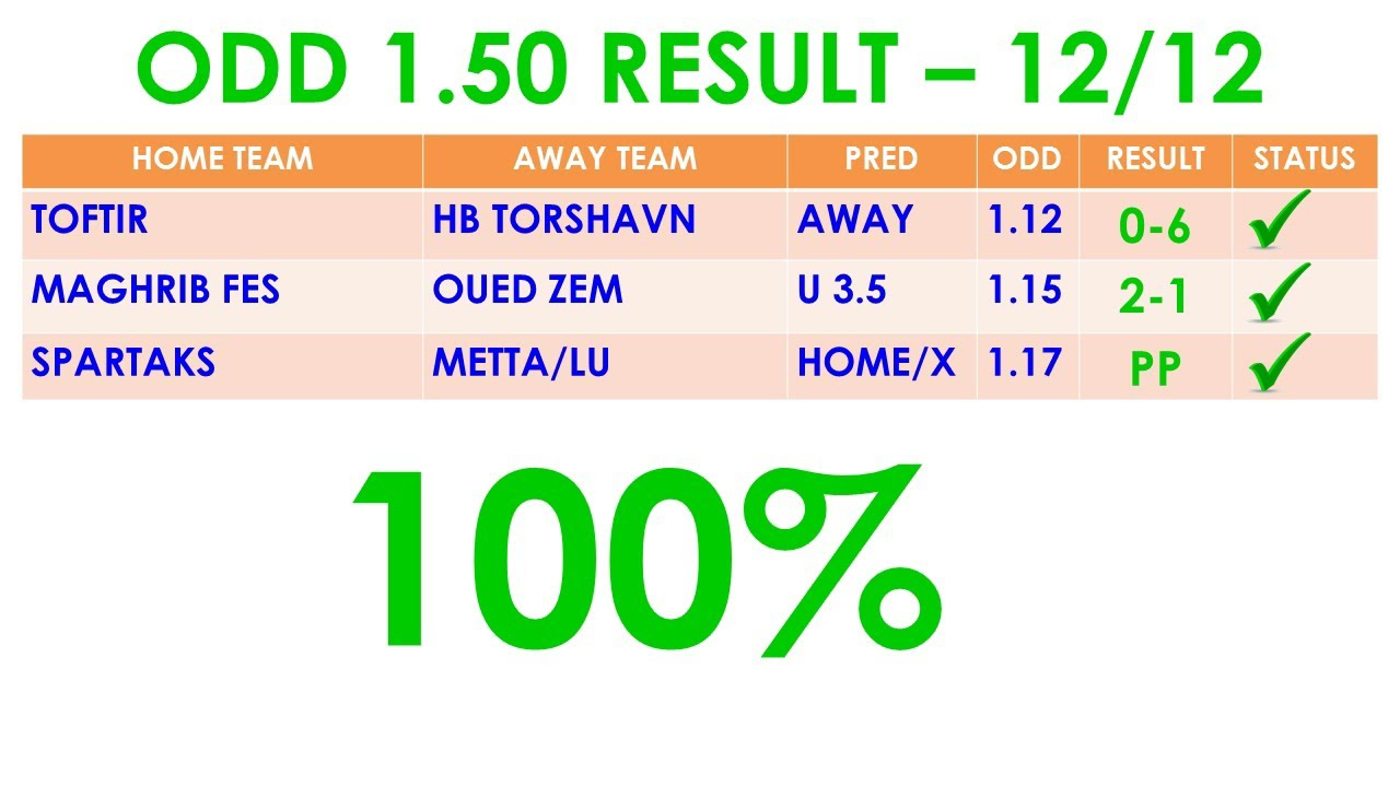 Roku app trading resultado 25006